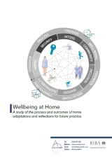 Wellbeing at Home Cover