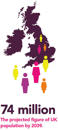 74 million - the projected figure of UK population by 2039